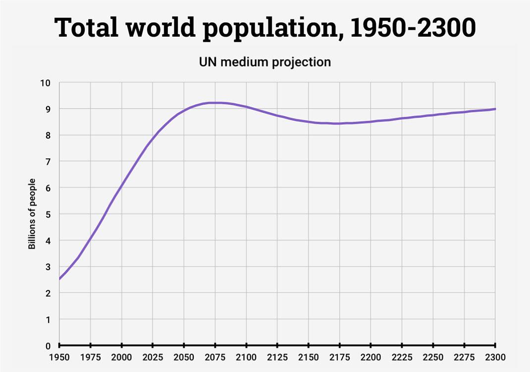 1-onu-population