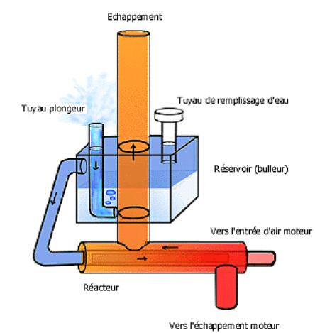 alt-schéma-explicatif-moteur-eau