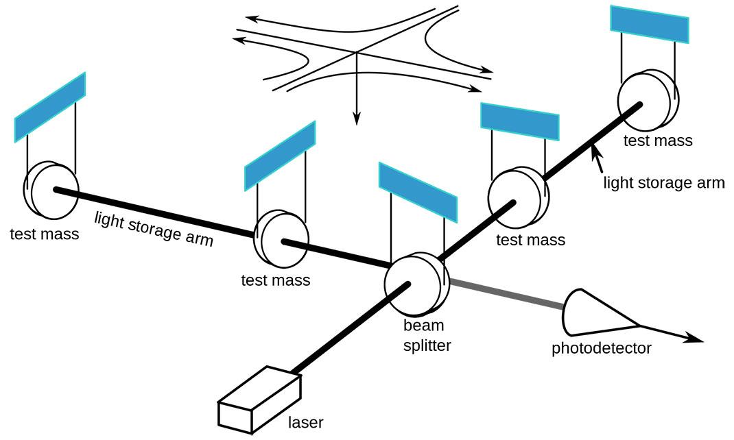 interferometre--geant-Ligo-14