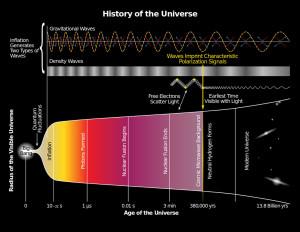 ondes-gravitationnelles-univers-11