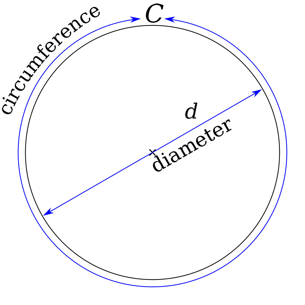 Pi-graphique-cercle-3