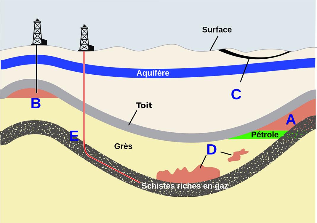 11 chiffres sur le gaz de schiste dont l exploitation est for Gaz naturel dans le monde