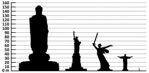 Comparaison-statues
