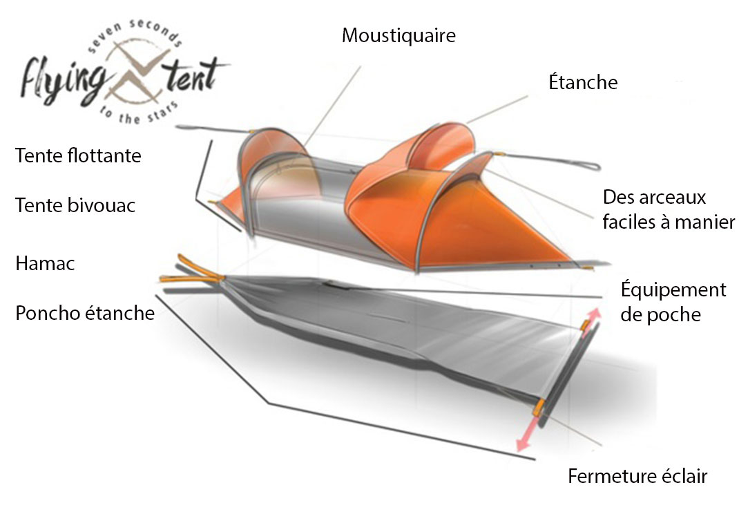 Flying-tent-equipement