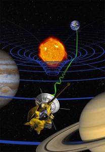 Le plan de l'espace-temps