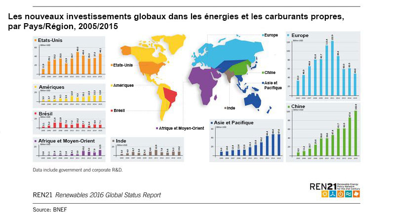 chine-energies-renouvelables-fr-5