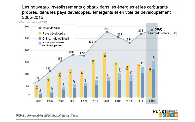 chine-energies-renouvelables-fr-6