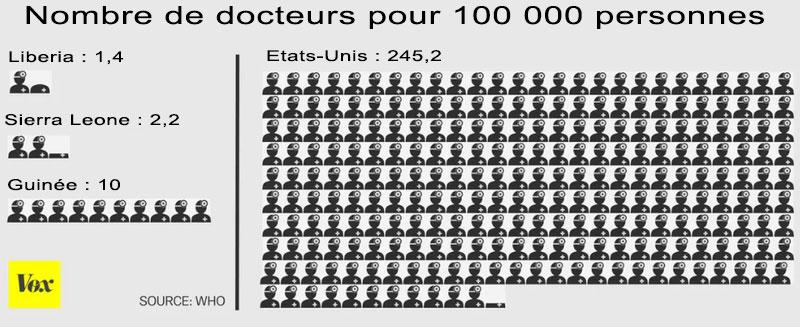 epidemies-propagation-monde-13