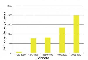 epidemies-propagation-monde-8