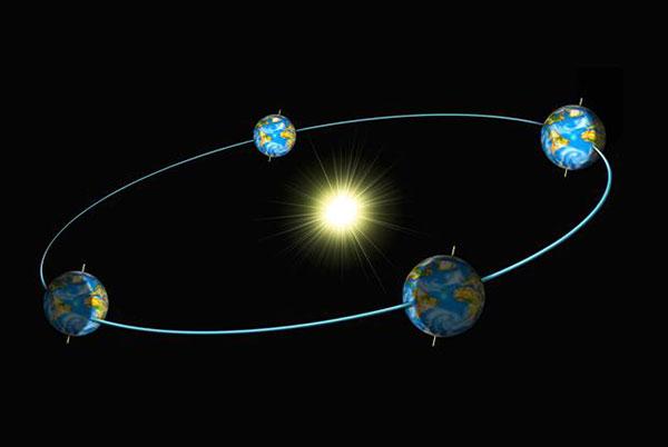 equinoxes-et-solstices