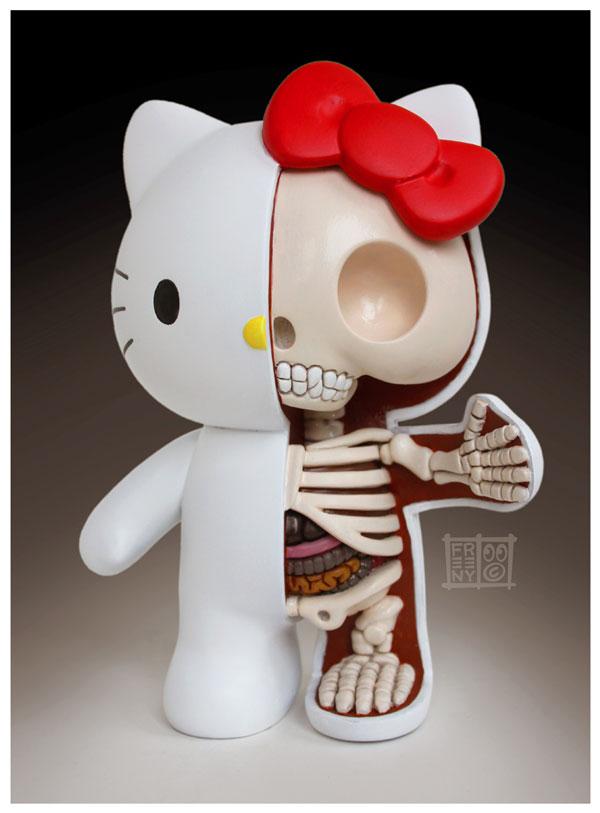 anatomie-hello-kitty