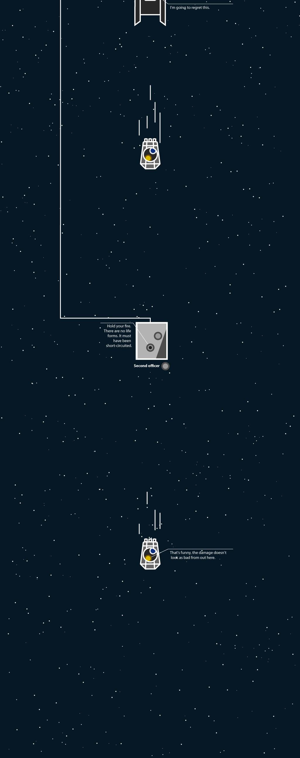 4-Martin-Panchaud-star-wars-histoire