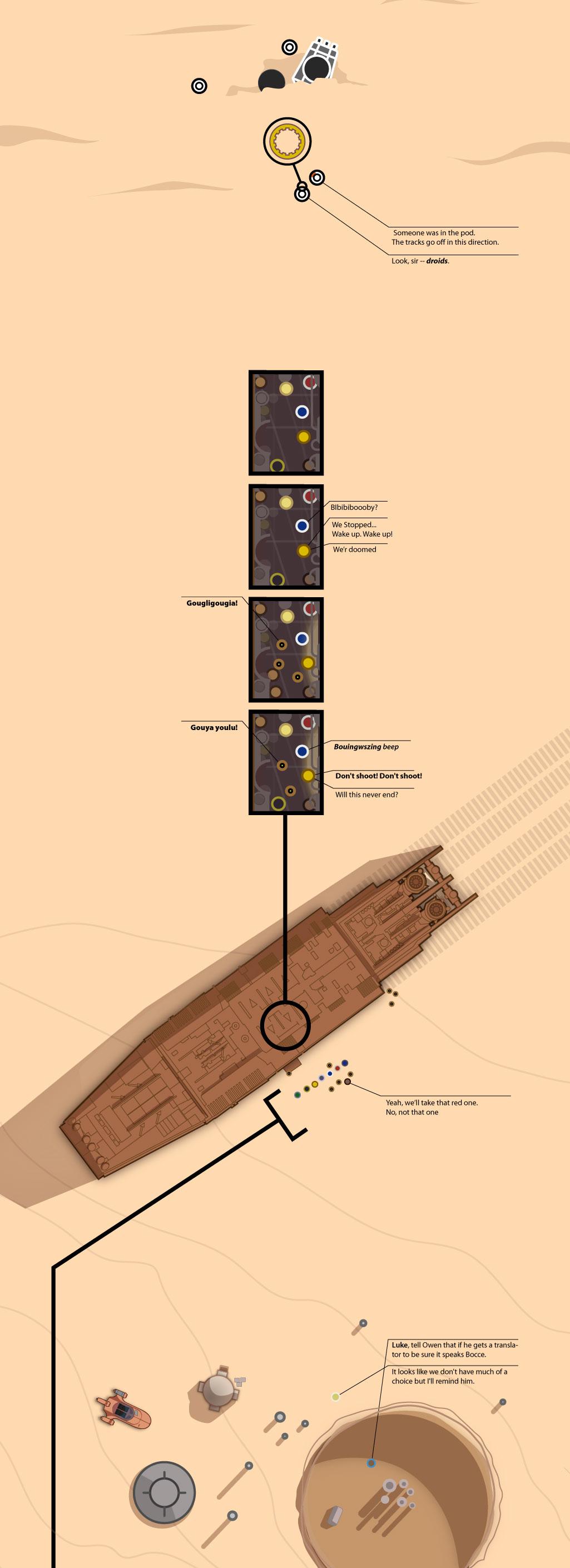 9-Martin-Panchaud-star-wars-histoire