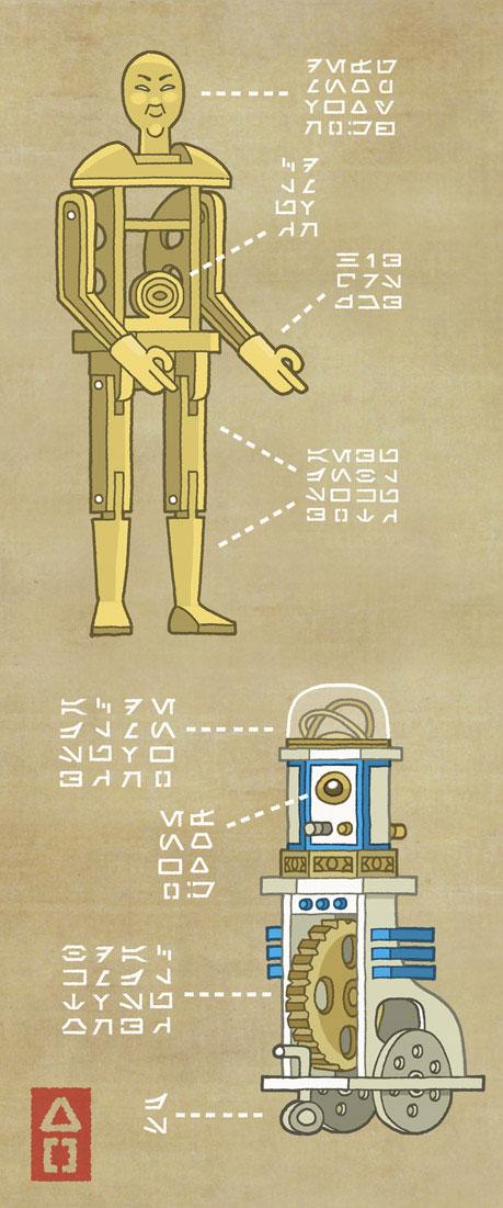 Steve-Bialik-droids