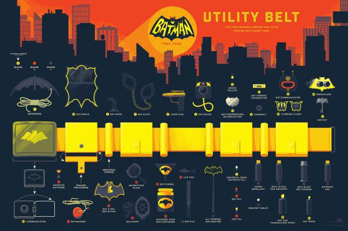 infographie-batman