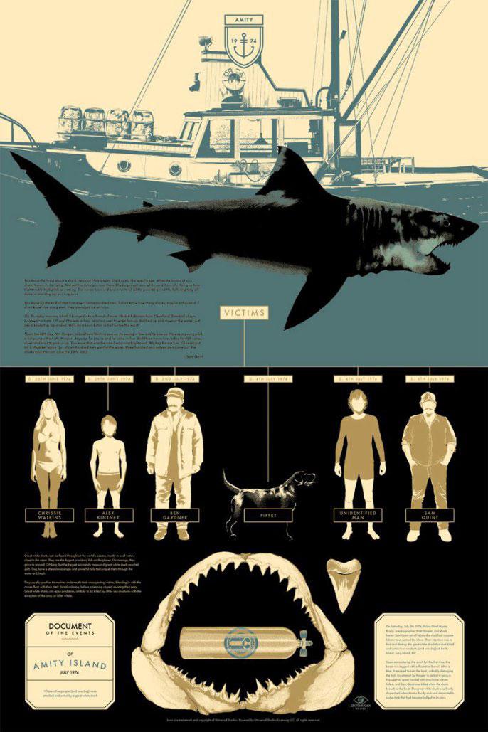 infographie-dent-de-la-mer